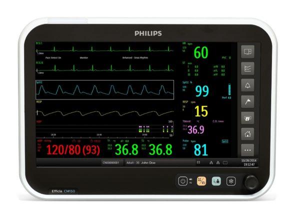 Philips Efficia CM150 Monitor wird im Demomodus betrieben. Man sieht alle möglichen Vitalparameter (Blutdruck, Sauerstoffsättigung (pO2), Herzfrequenz etc. Die aktuellen Messwerte werden mit großen Zahlen dargestellt, zudem sind die Messkurven sichtbar.